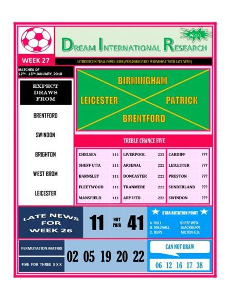 Week 27- Dream International Research - Page 1